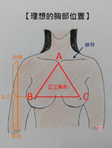 理想胸部位置